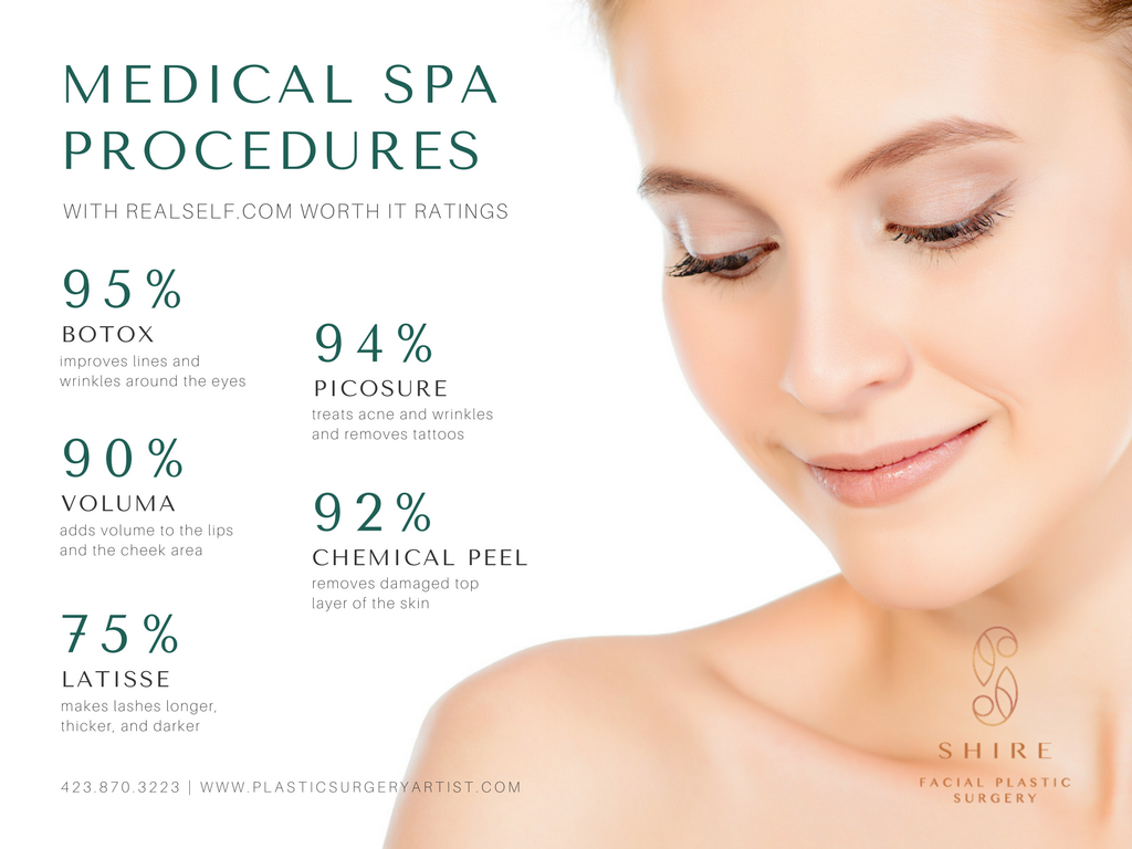 Medical Spa Procedures